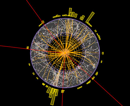 Atlas and CMS Experiments @CERN
